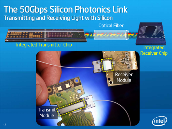 2016-05-26 Silicon Photonics image small